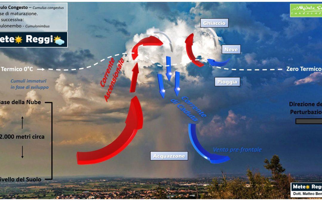 Come nasce un temporale