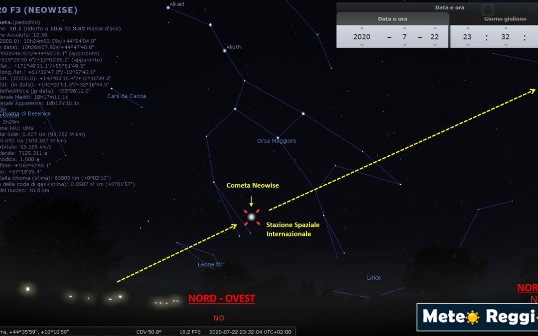 Scontro spaziale tra ISS e cometa Neowise