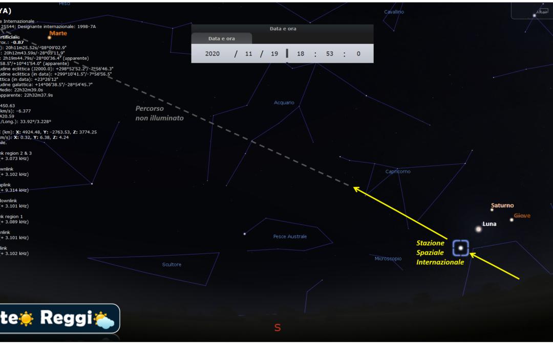 Tutti i Pianeti, la Luna e la ISS nel cielo notturno